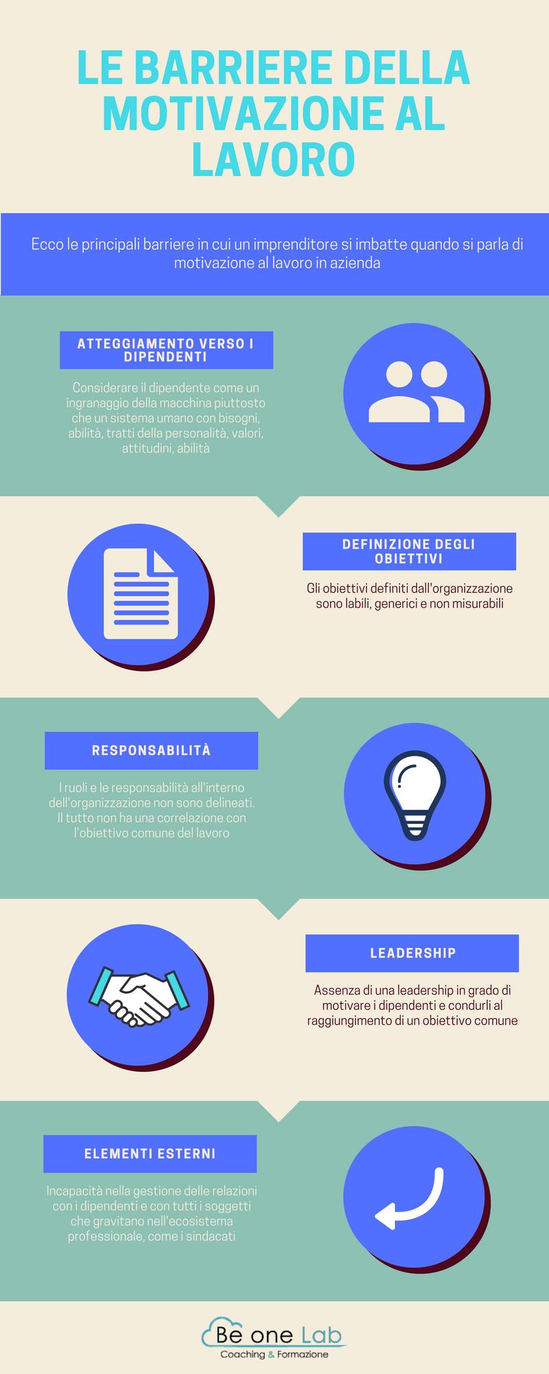 barriere motivazione lavoro