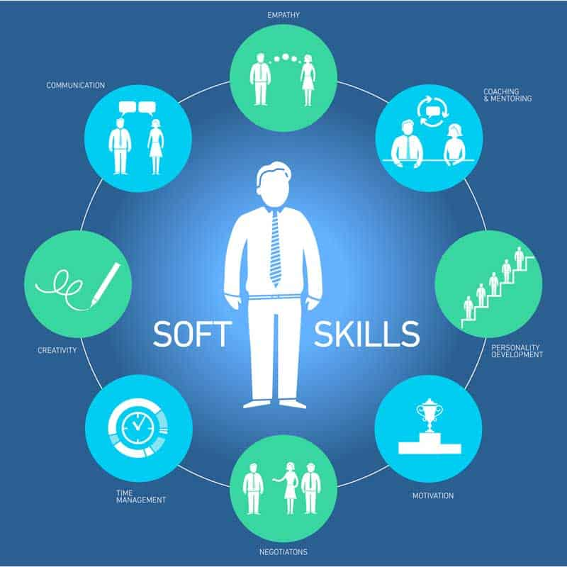 Soft Skills Be one Lab