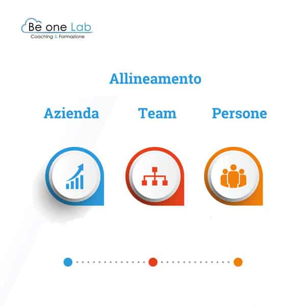 Allineamento Team Be one Lab